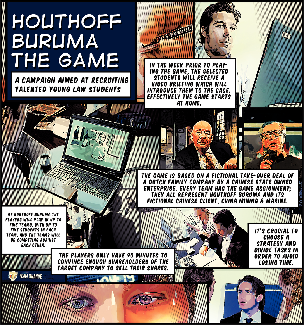 Houthoff Buruma The Game