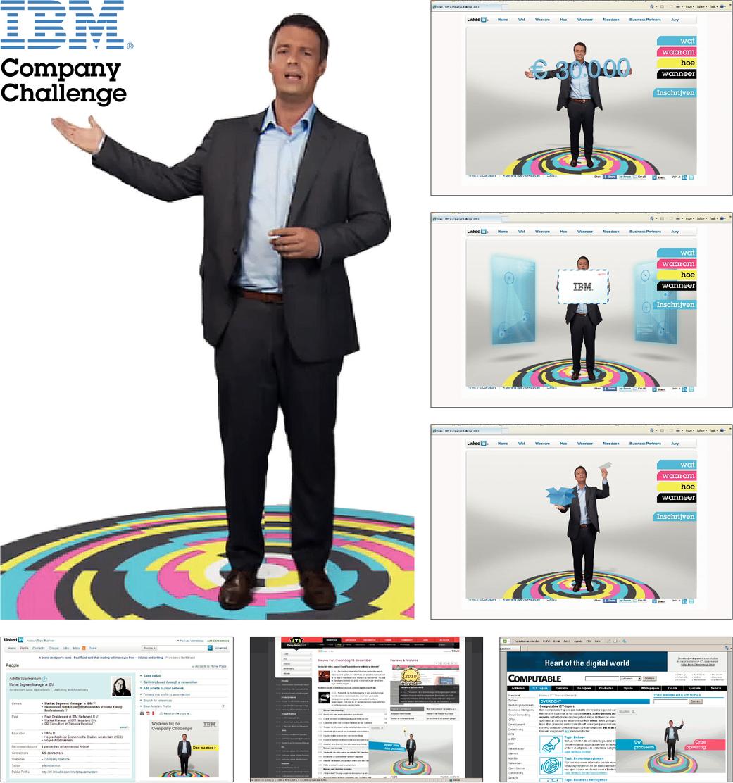 IBM Company Challenge