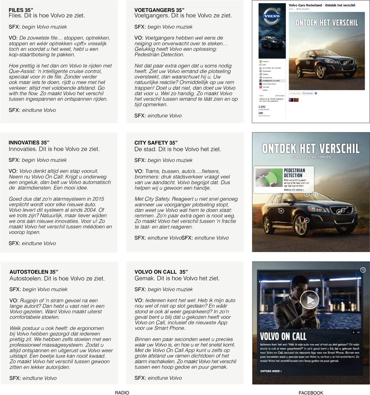 Het Volvo  Verschil