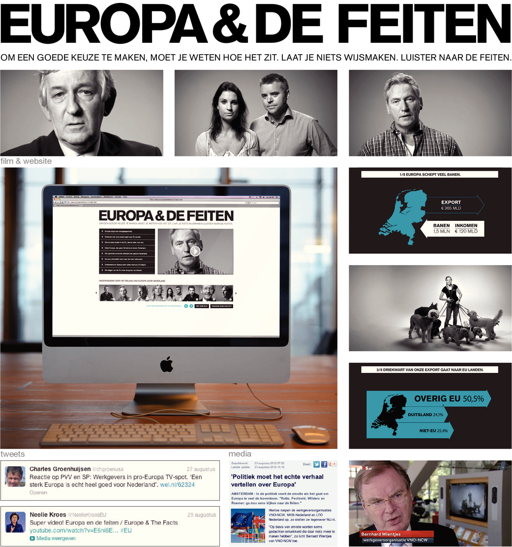 Europa & de feiten