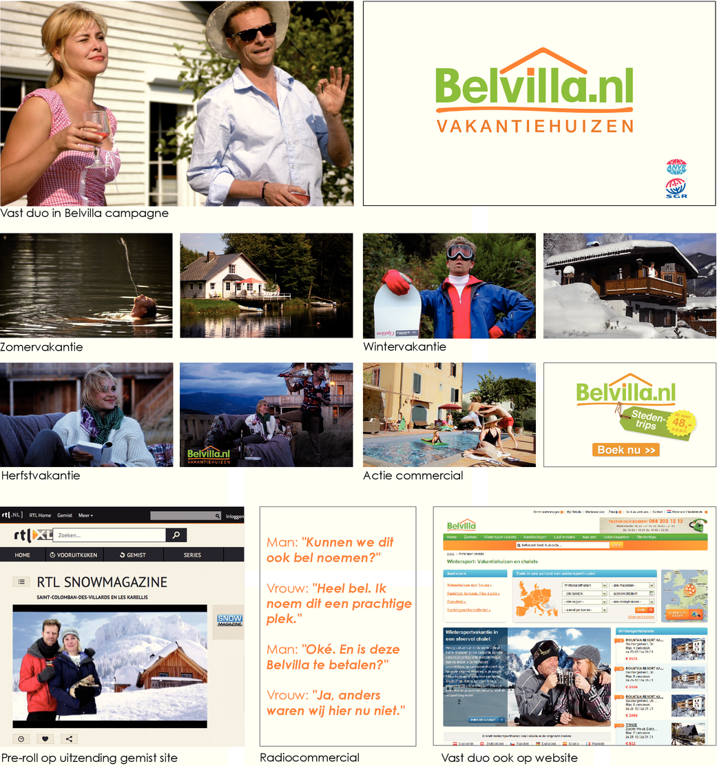 Is het Belvilla of Belviela?
