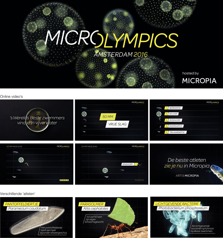 Microlympics