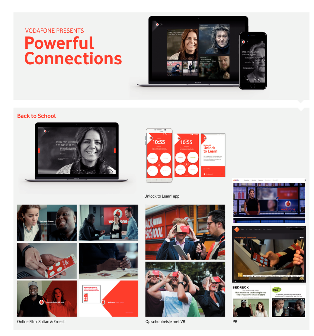 Vodafone Powerful Connections