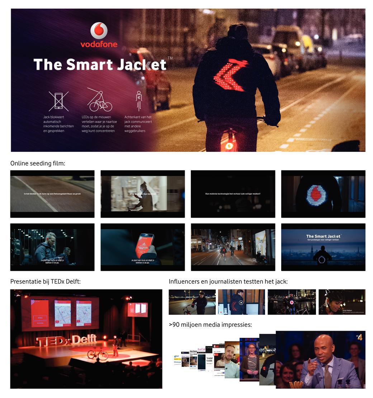 Vodafone Smart Jacket