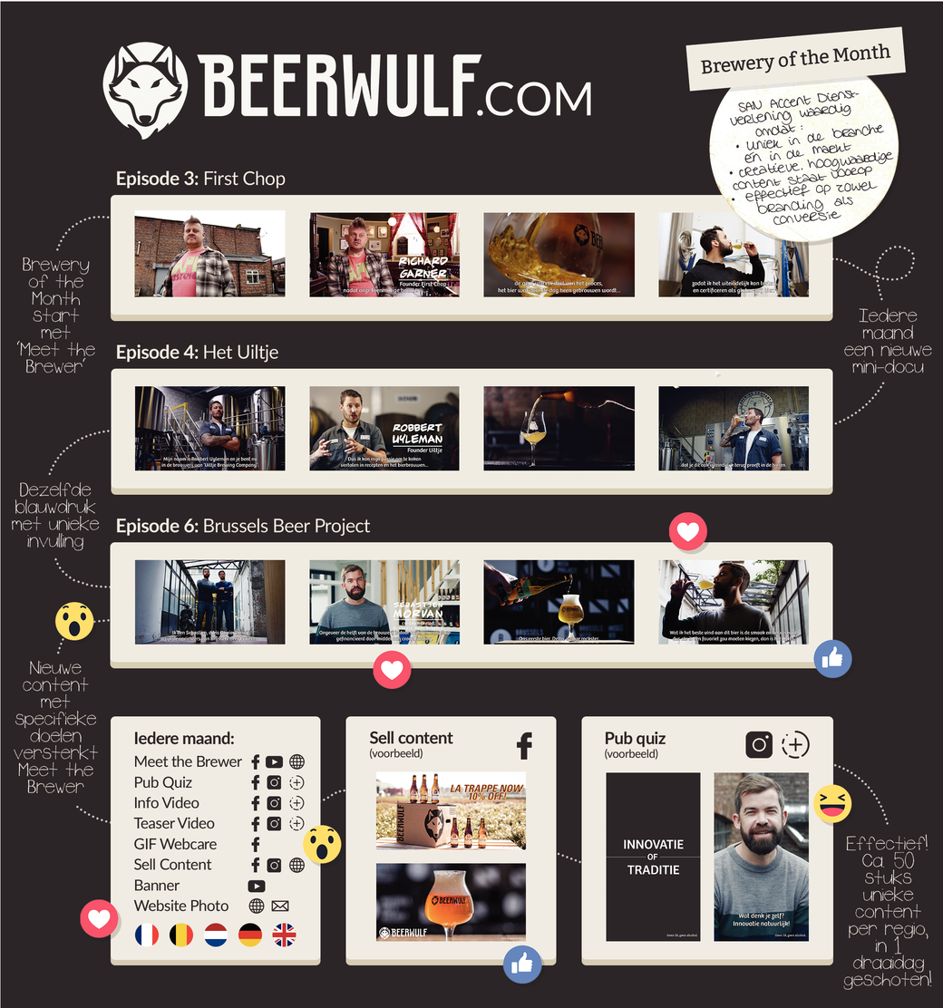 Beerwulf presents: Brewery of the Month