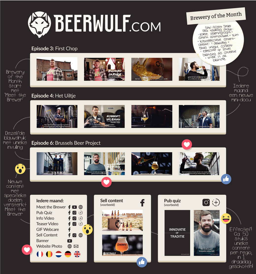 Beerwulf.com: Brewery of the Month