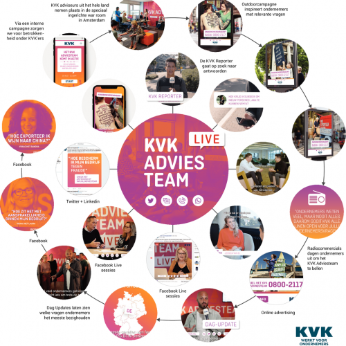 KVK Adviesteam